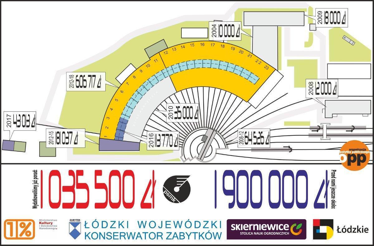 plan-projekty_realizacja_infografika_kasa_skumulowane_122018