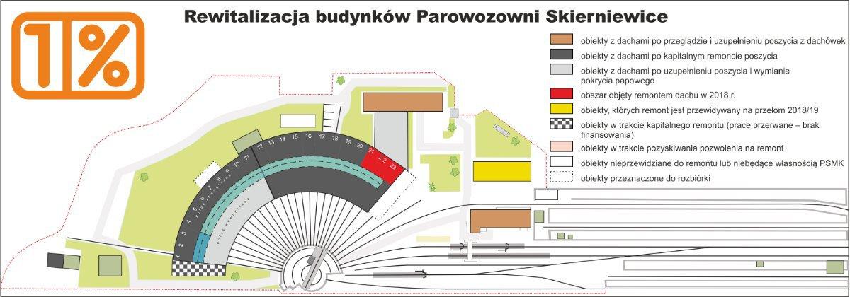 plan-projekty_realizacja_2018_wkz