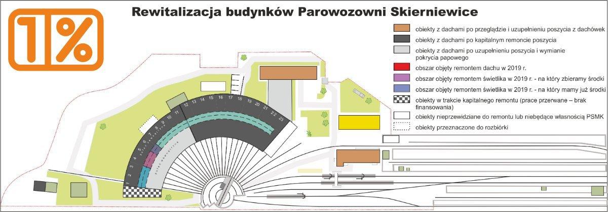 plan-projekty_realizacja_2019_zrzutka