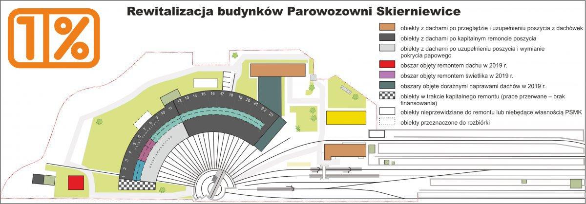 plan-projekty_realizacja_2019_11