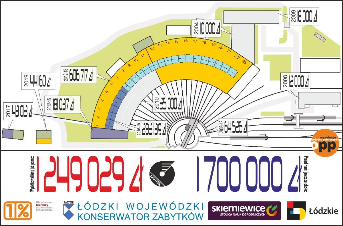 plan-projekty_realizacja_infografika_kasa_skumulowane_122019_2