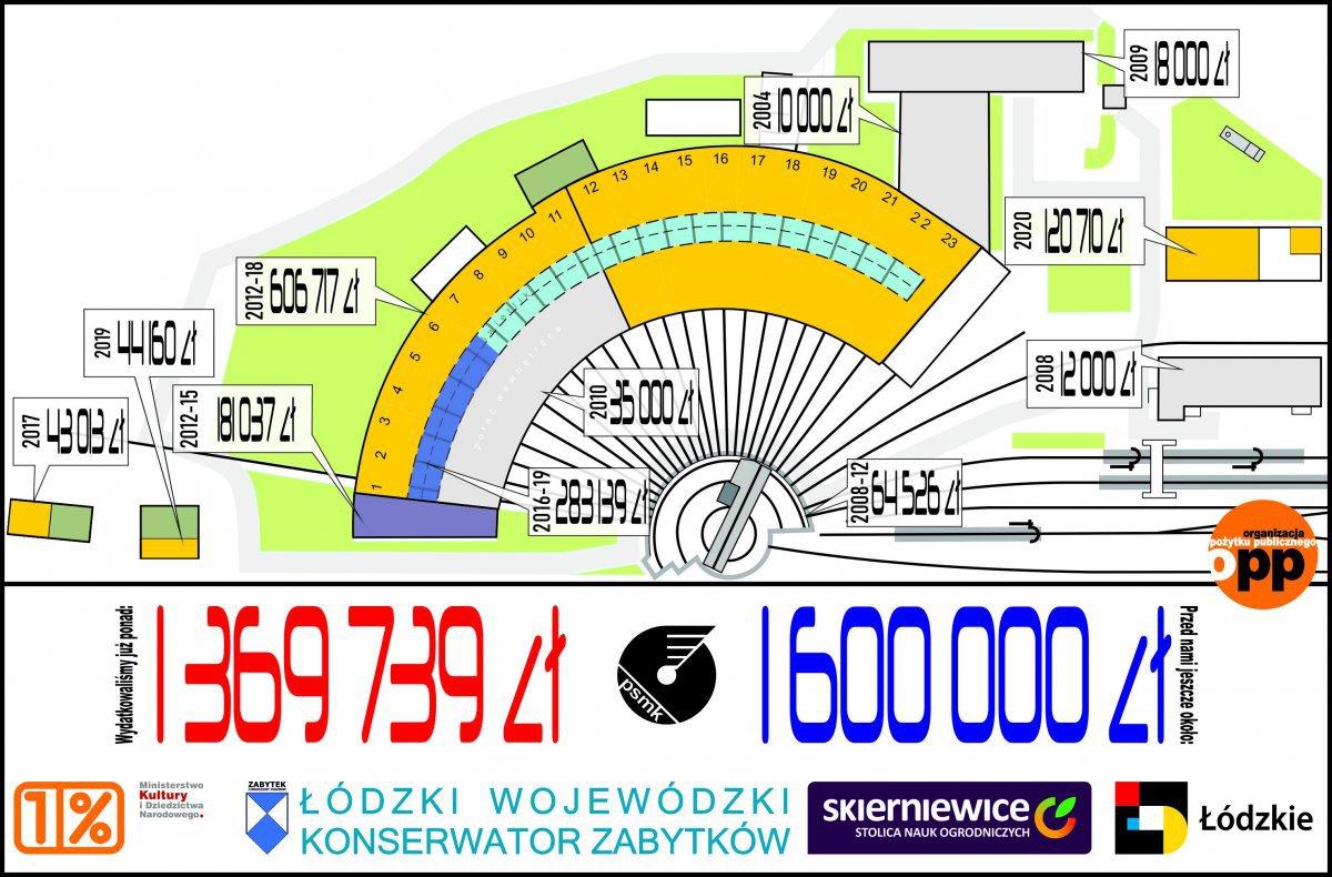 plan-projekty_realizacja_infografika_kasa_skumulowane_122020_0